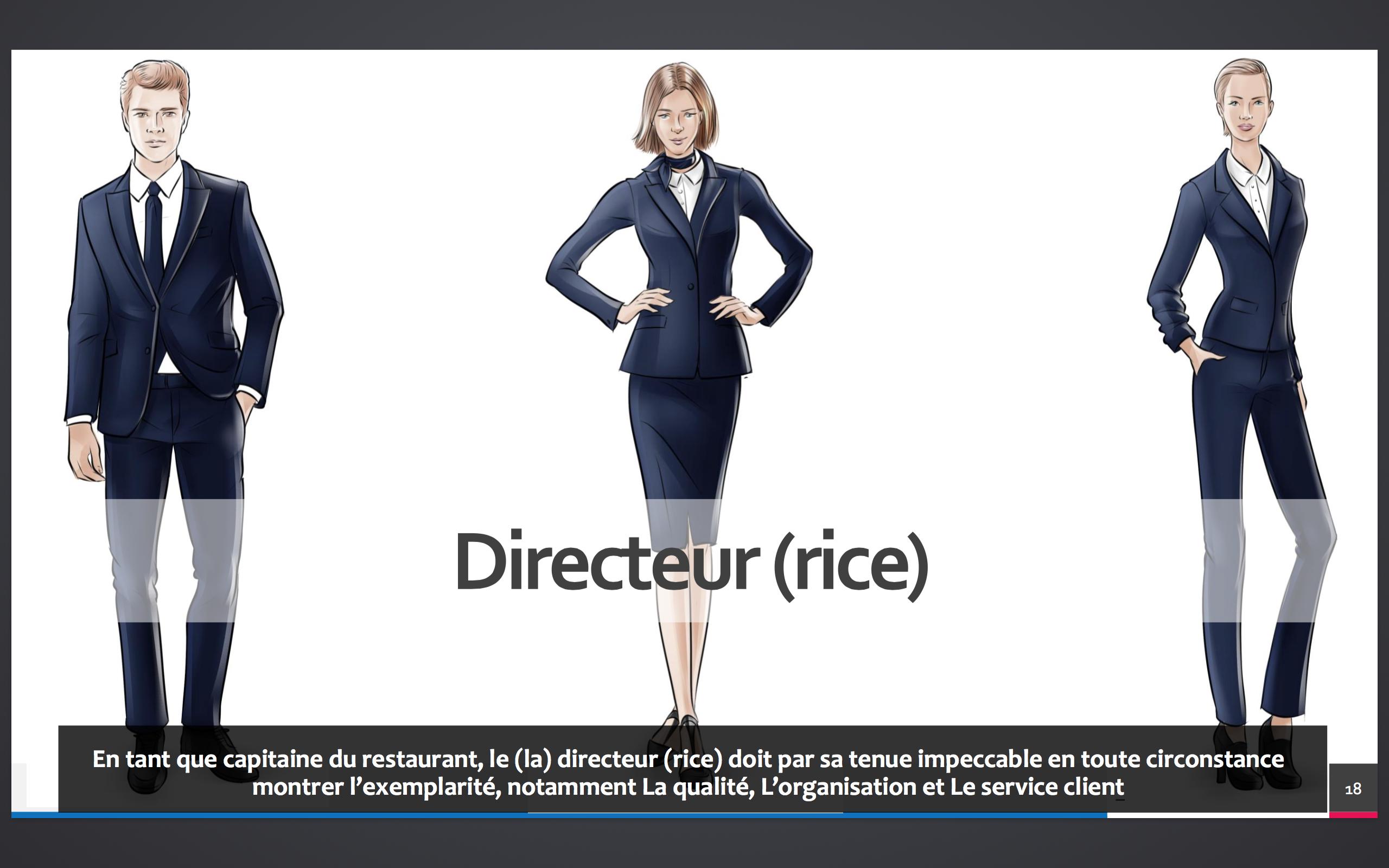 Projet-uniformes-Mc-DONALD'S-by-_Shafia-Baranger-DIRECTEUR-DIRECTRICE
